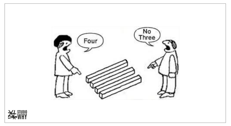 cartoon showing different perspectives