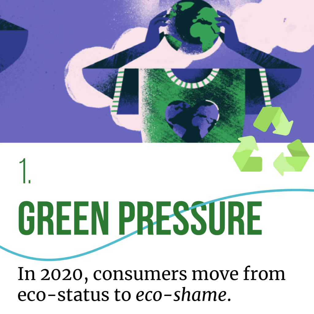 GREEN PRESSURE - one of the five cosumer trends in 2020