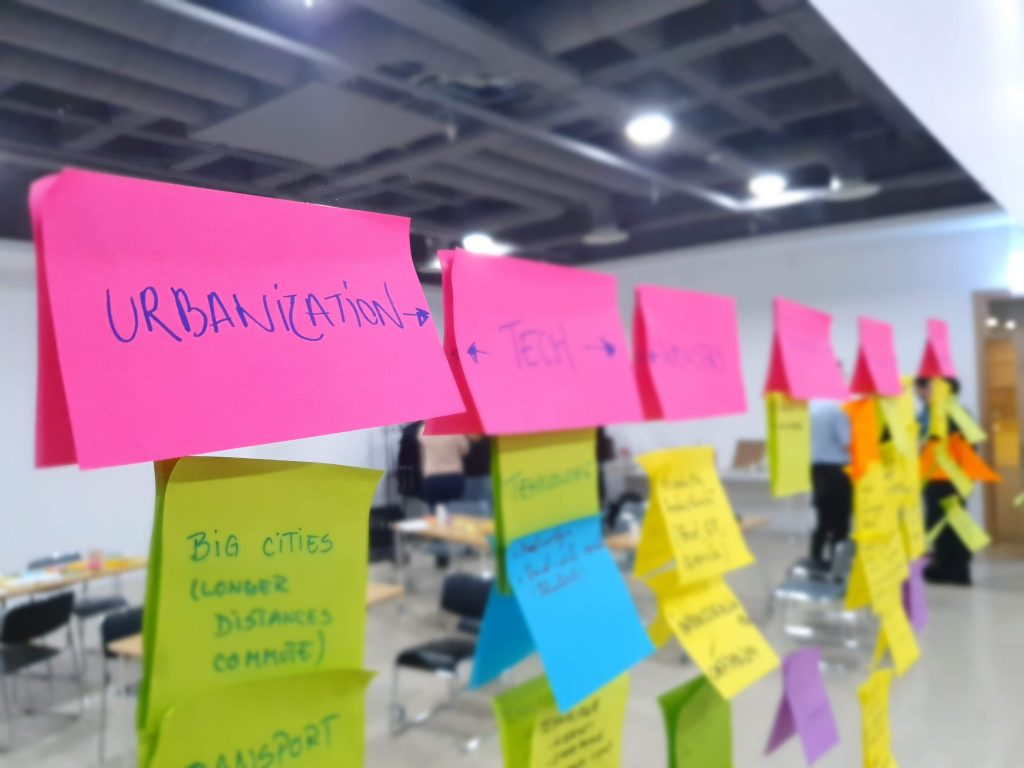 Post its with topics related to the future of work