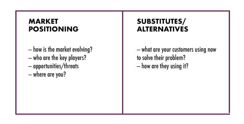 market positioning section in Marketing Canvas 2.0